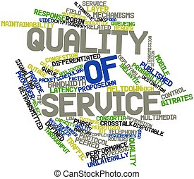 Quality of service - Abstract word cloud for Quality of ...
