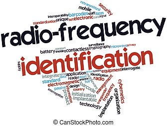 Radio-frequency identification - Abstract word cloud for...