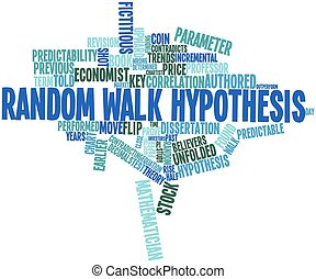 Random walk hypothesis - Abstract word cloud for Random walk...