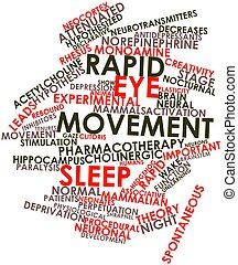 Rapid eye movement sleep - Abstract word cloud for Rapid eye...