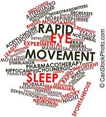 Rapid eye movement sleep - Abstract word cloud for Rapid eye...