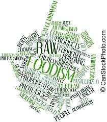 Abstract word cloud for Raw foodism with related tags and terms