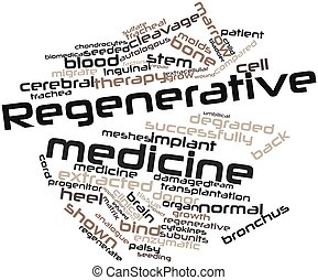 Regenerative medicine - Abstract word cloud for Regenerative...