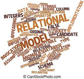 Relational model - Abstract word cloud for Relational model ...