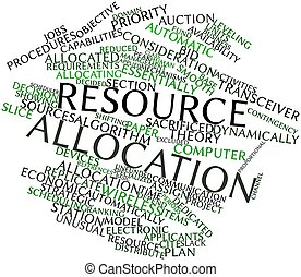 Abstract word cloud for Resource allocation with related tags and terms
