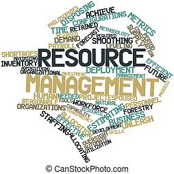 Abstract word cloud for Resource management with related tags and terms
