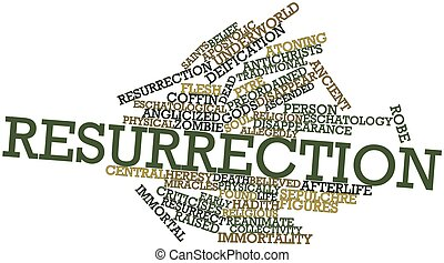 Resurrection - Abstract word cloud for Resurrection with...