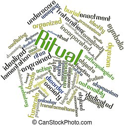 Ritual - Abstract word cloud for Ritual with related tags...