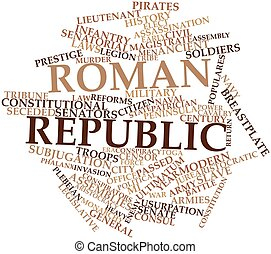 Roman Republic - Abstract word cloud for Roman Republic with...