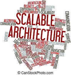 Abstract word cloud for Scalable Architecture with related tags and terms