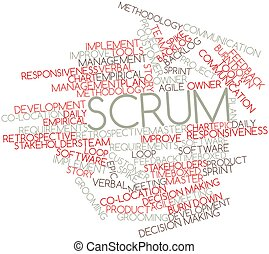 Scrum - Abstract word cloud for Scrum with related tags and...