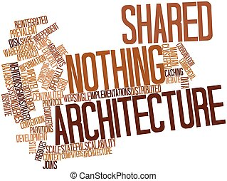 Shared nothing architecture - Abstract word cloud for Shared...