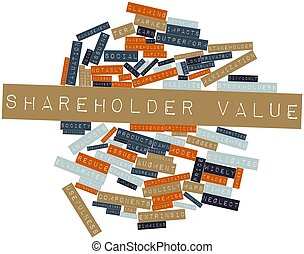 Abstract word cloud for Shareholder value with related tags and terms