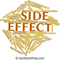 Abstract word cloud for Side effect with related tags and terms