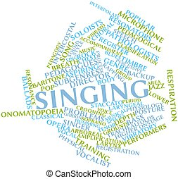 Abstract word cloud for Singing with related tags and terms