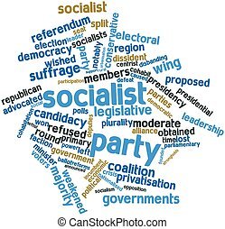 Socialist Party - Abstract word cloud for Socialist Party...
