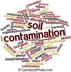 Soil contamination - Abstract word cloud for Soil...