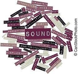 Abstract word cloud for Sound with related tags and terms