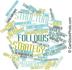 Structure follows strategy - Abstract word cloud for...