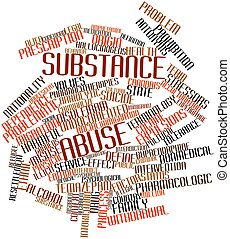 Abstract word cloud for Substance abuse with related tags and terms