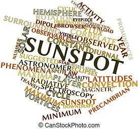 Abstract word cloud for Sunspot with related tags and terms