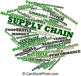 Abstract word cloud for Supply chain with related tags and terms