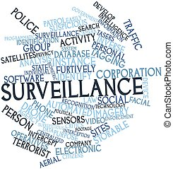 Surveillance - Abstract word cloud for Surveillance with...