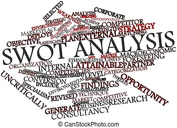 SWOT analysis - Abstract word cloud for SWOT analysis with...