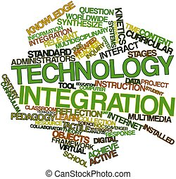 Technology integration - Abstract word cloud for Technology...