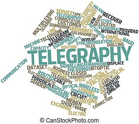 Telegraphy - Abstract word cloud for Telegraphy with related...