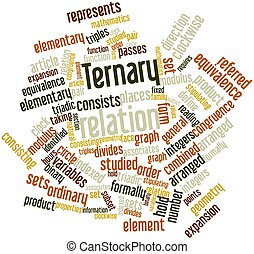 Ternary relation - Abstract word cloud for Ternary relation...
