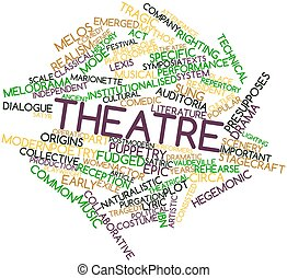 Abstract word cloud for Theatre with related tags and terms