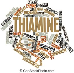 Thiamine - Abstract word cloud for Thiamine with related ...