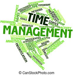 Abstract word cloud for Time management with related tags and terms