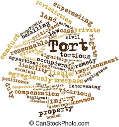 Tort - Abstract word cloud for Tort with related tags and...