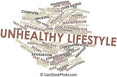 Abstract word cloud for Unhealthy Lifestyle with related tags and terms