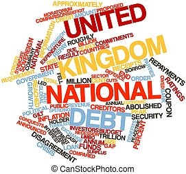 Abstract word cloud for United Kingdom national debt with related tags and terms
