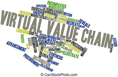 Virtual value chain