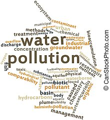 Abstract word cloud for Water pollution with related tags and terms