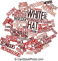 White hat - Abstract word cloud for White hat with related...