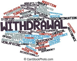 Abstract word cloud for Withdrawal with related tags and terms