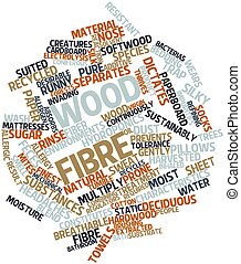 Wood fibre - Abstract word cloud for Wood fibre with related...