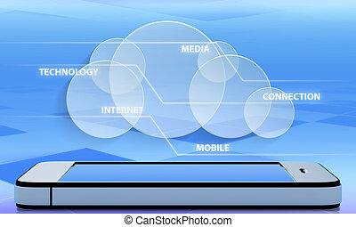 Abstraction communication technology