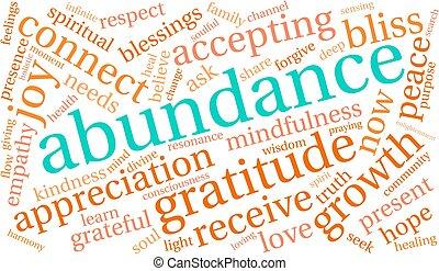 Abundance word cloud on a white background.