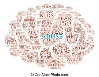 Abuse Brain Word Cloud - Abuse Brain word cloud on a white...
