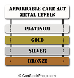 ACA Affordable Care Act Metal Levels - ACA or Affordable...