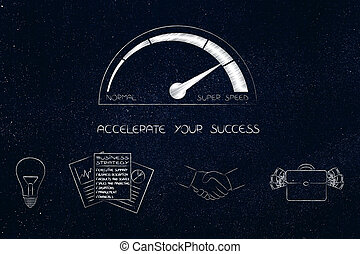 speedometer with business icons below