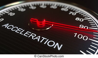 Acceleration meter or indicator conceptual animation -...