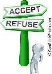 Accept or refuse concept