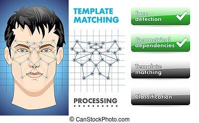 acceso, -, biometric, -, cara, reconocimiento